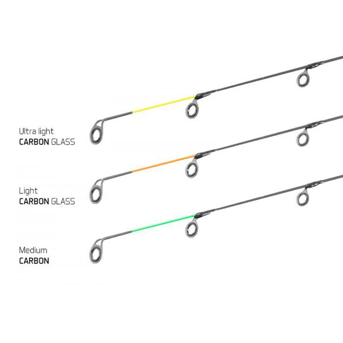 Въдица Delphin LEGIA II Feeder + 3 tip